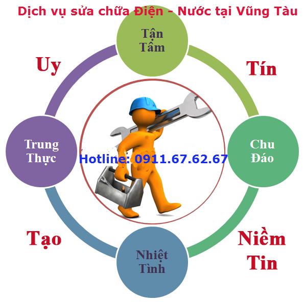 Cam kết sửa chữa điện nước chuyên nghiệp tại Vũng Tàu