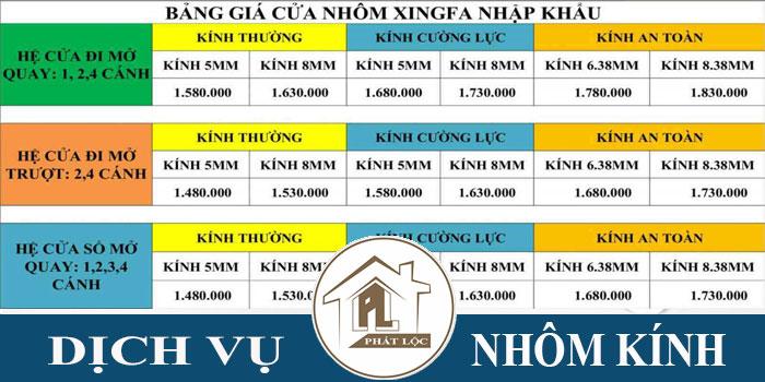 Báo giá cửa nhôm Xingfa cao cấp giá rẻ nhất